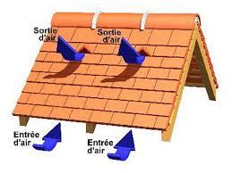 tuile chatière toit