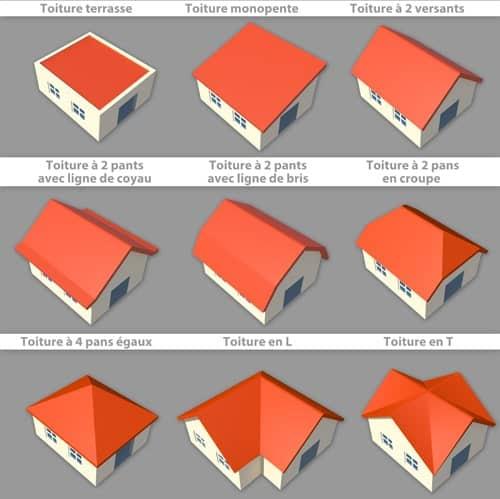 forme de toit en pente